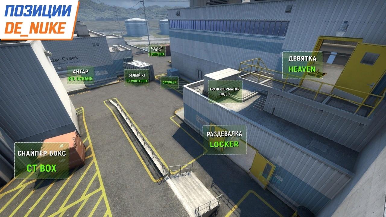 Позиции на карте de_nuke в CS:GO