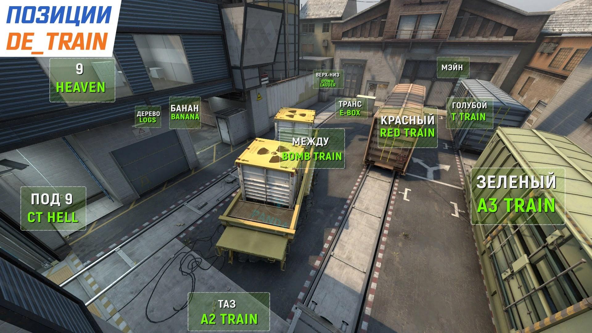 Позиции на карте de_train в CS:GO