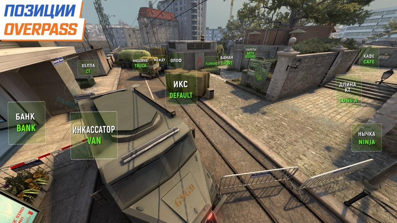 Позиции на карте Overpass в CS:GO