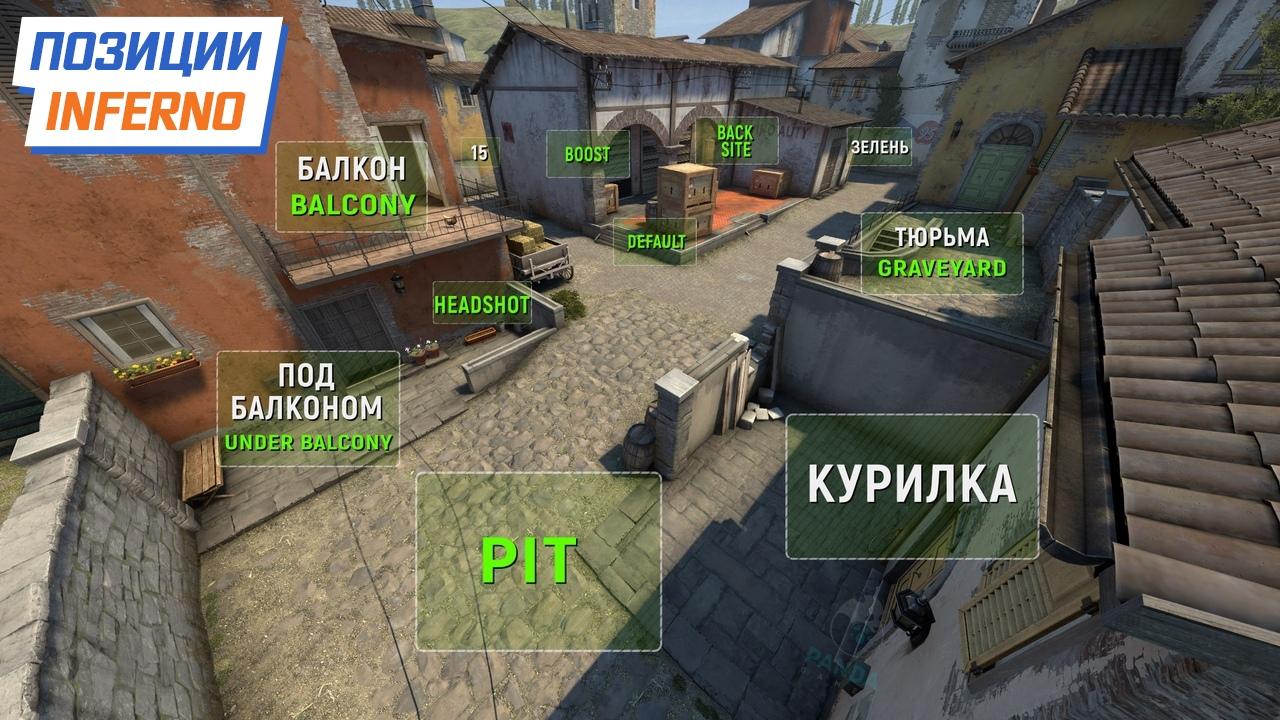 Позиции на карте de_inferno в CS:GO