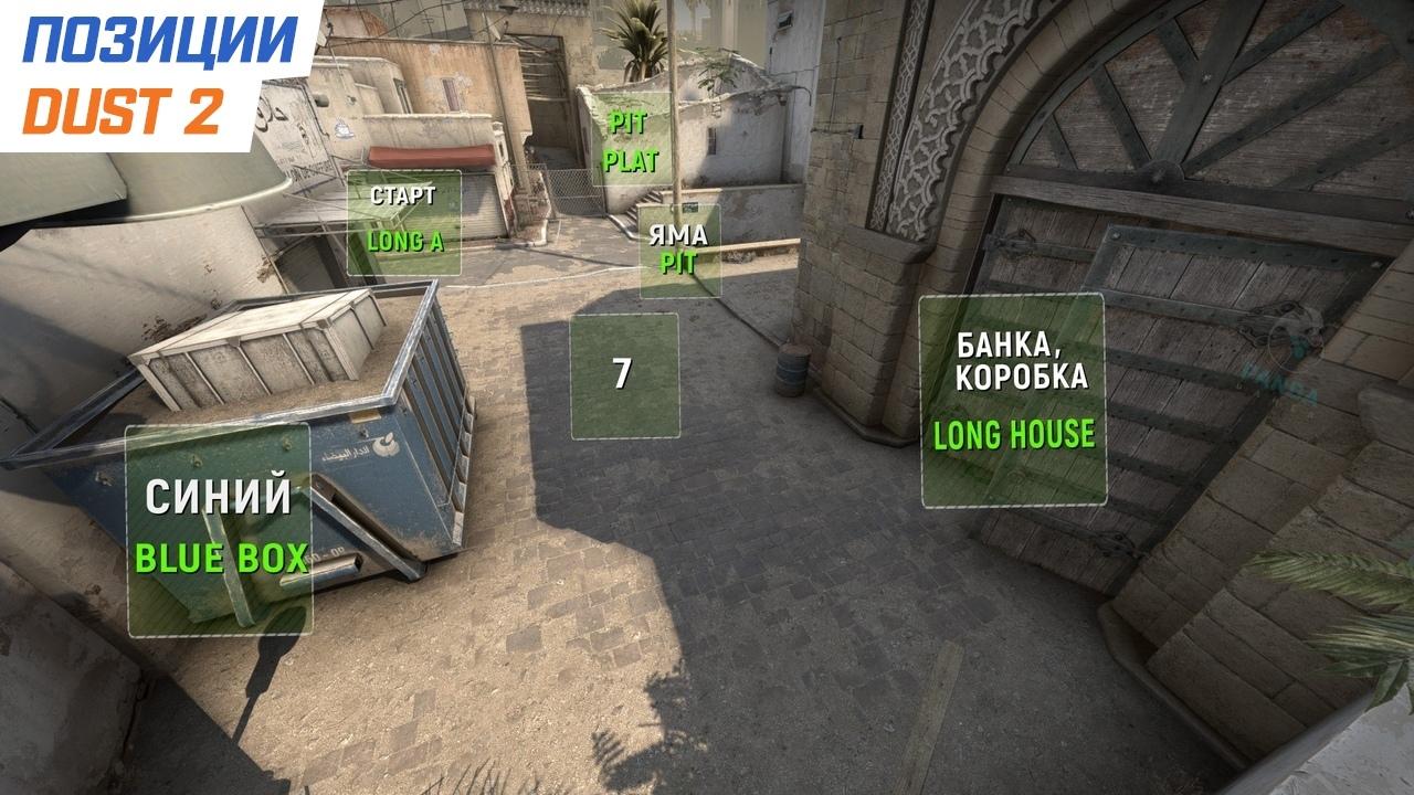 Позиции на карте de_dust2 в CS:GO